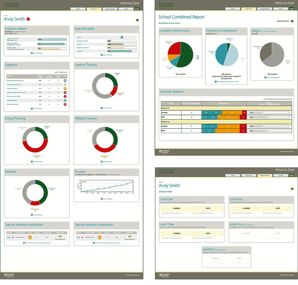 AYM Data Screenshots