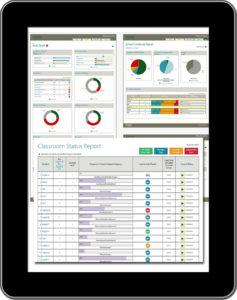 AYM Elementary Data Charts