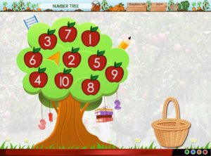 Product Screen - Number Tree